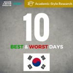 best and worst days korea