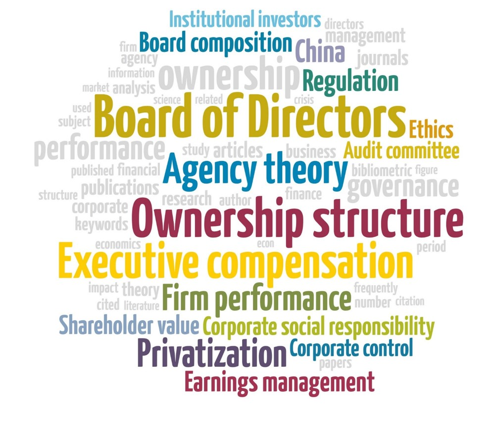 an analysis of corporate governance Infosys believes good corporate governance is about maximizing shareholder value sustainably while ensuring fairness to all stakeholders view policies.