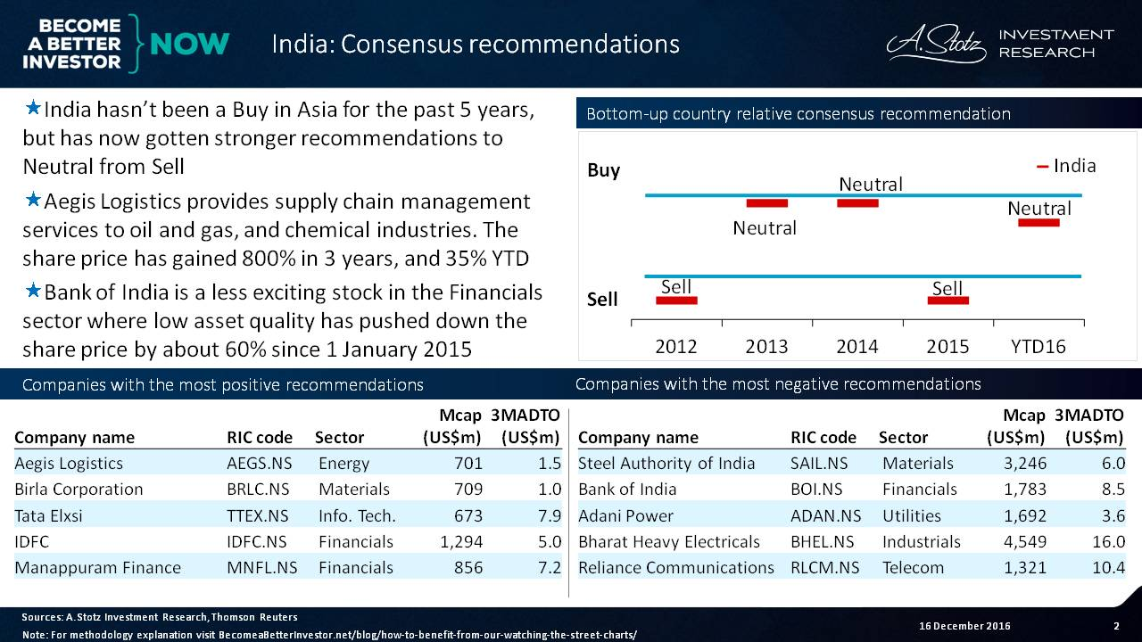 "#India hasn't been a ""buy"" in Asia for the past 5 years"