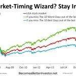Charts of the day 14feb2017 - Not a Market-Timing Wizard - Stay Invested