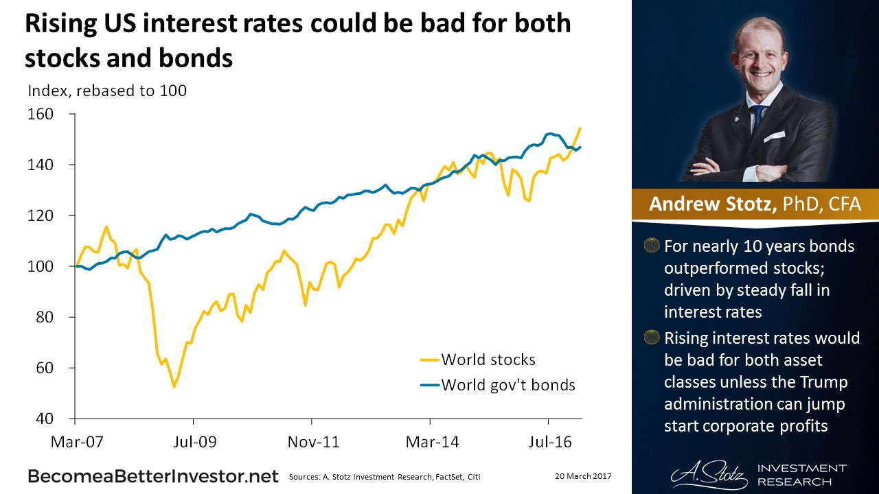 Rising US interest rates could be bad for both #stocks and #bonds