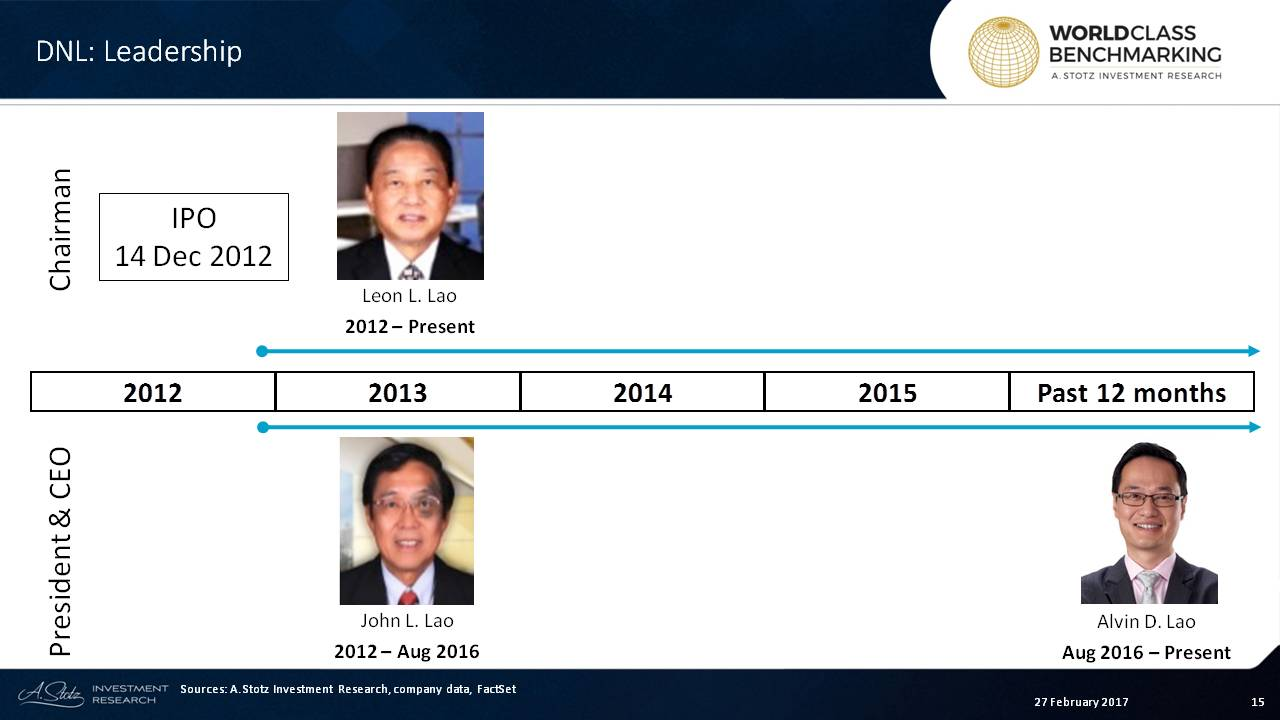 Co-founder Leon Lao has filled the role of #chairman since 2012 when D&L went public