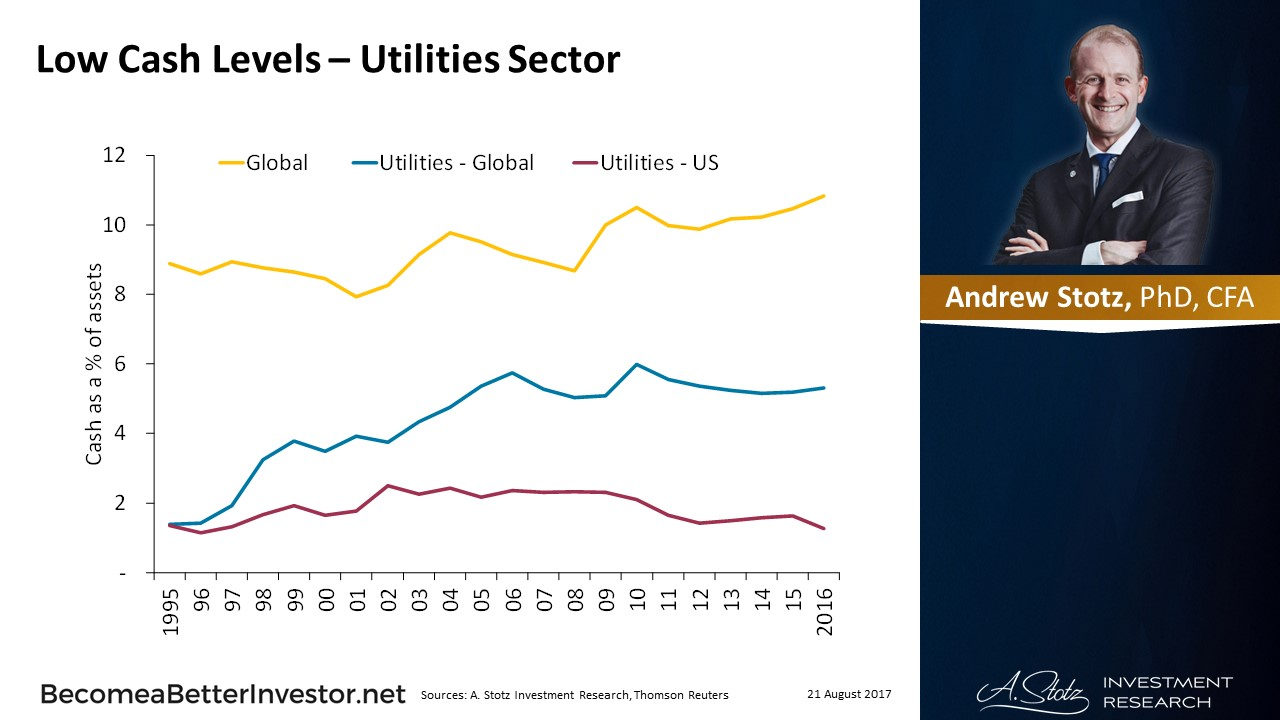 Low #Cash Levels – Utilities Sector