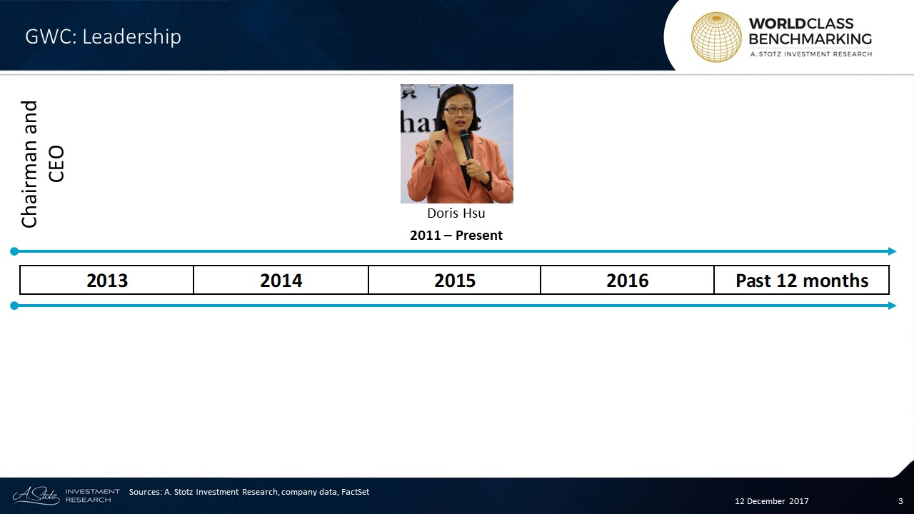 Doris Hsu is the current Chairwoman and #CEO of GlobalWafers