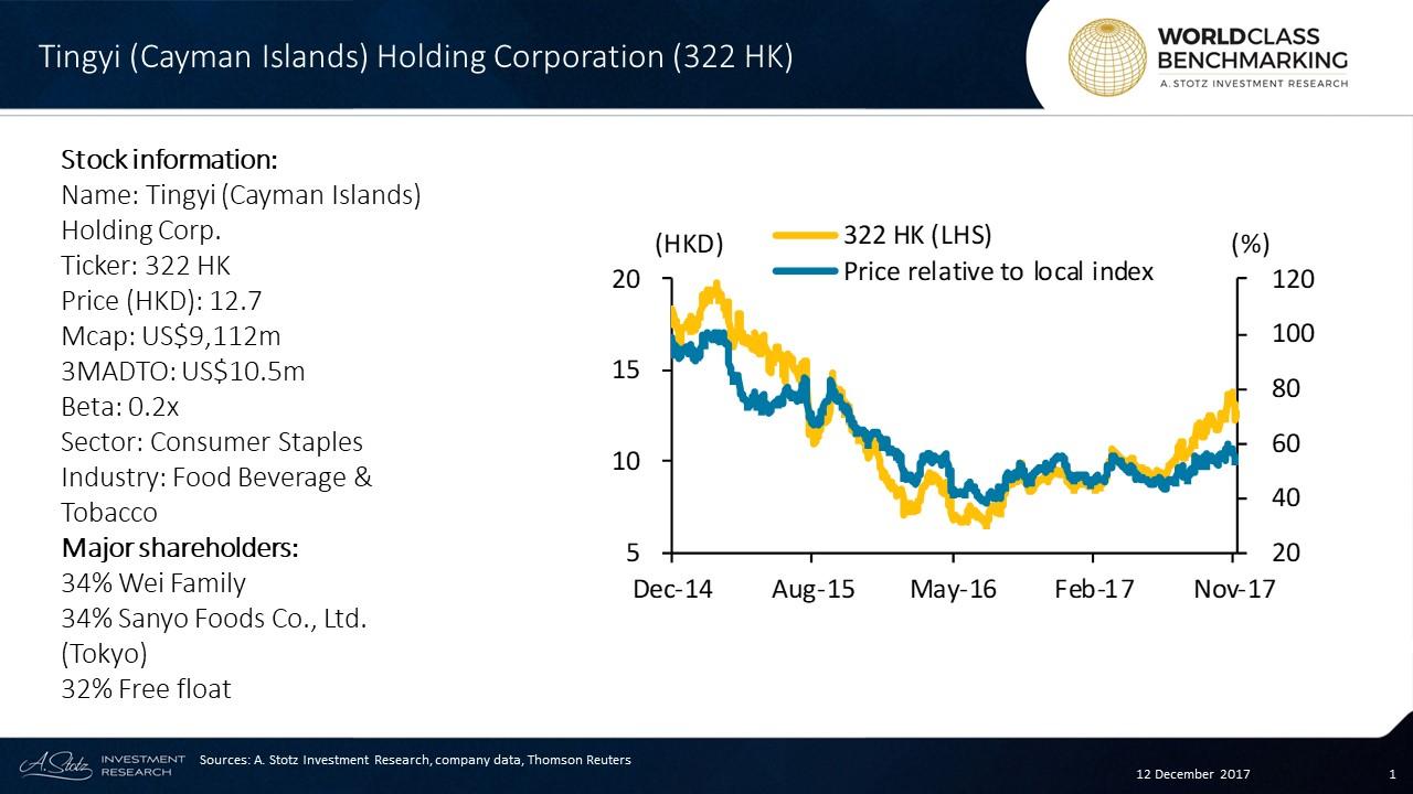 Cayman Islands Holding Corporation