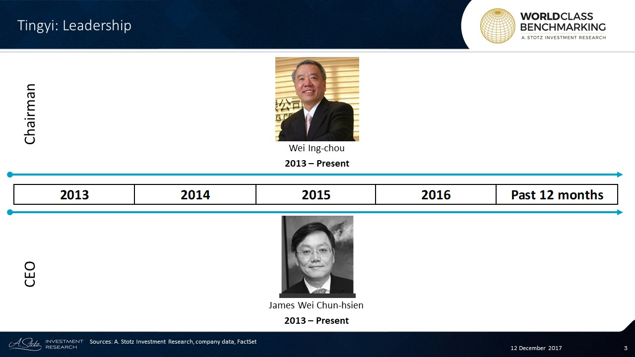 Tingyi was founded and is led by the #Taiwanese Wei brothers