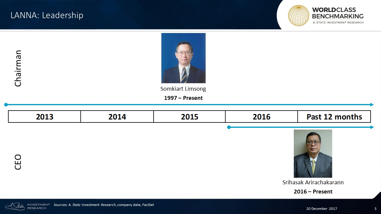 Somkiart Limsong is the #chairman of LANNA and together with his family the 5th largest #shareholder