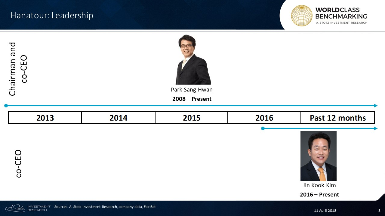 Park Sang-Hwan has served as the #Chairman of #Hanatour since 2008, he is also a co-CEO