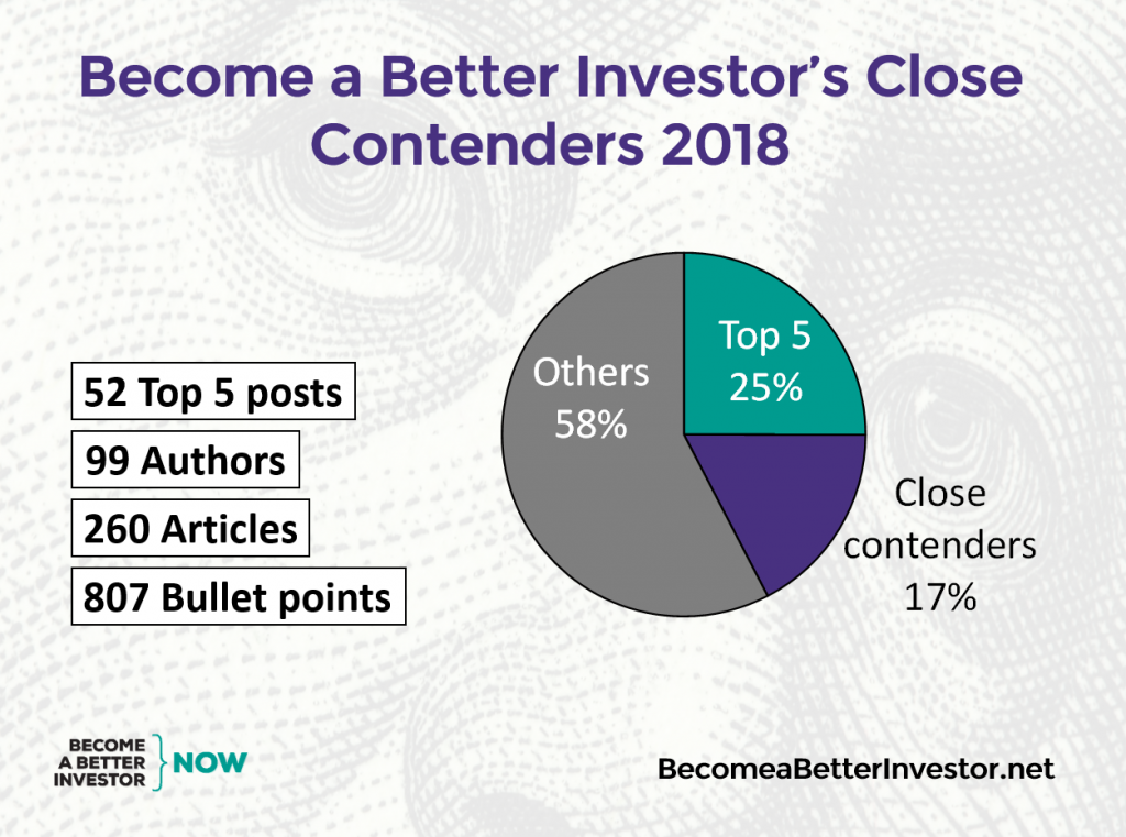 Check out Become a Better Investor's Top 5 Bloggers 2018 – Close Contenders