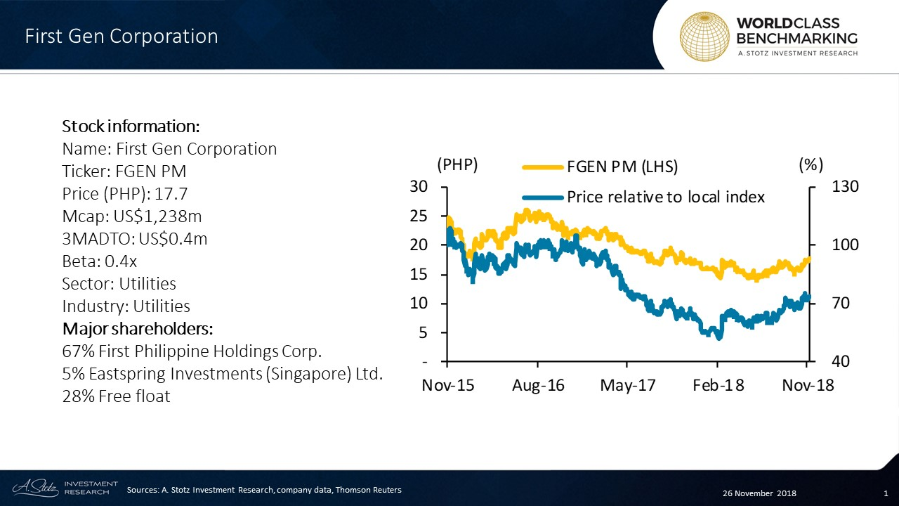 First Gen Corporation is one of the Philippines' largest electricity generators. Most of the electricity is contracted for sale under long-term power-purchase agreements.