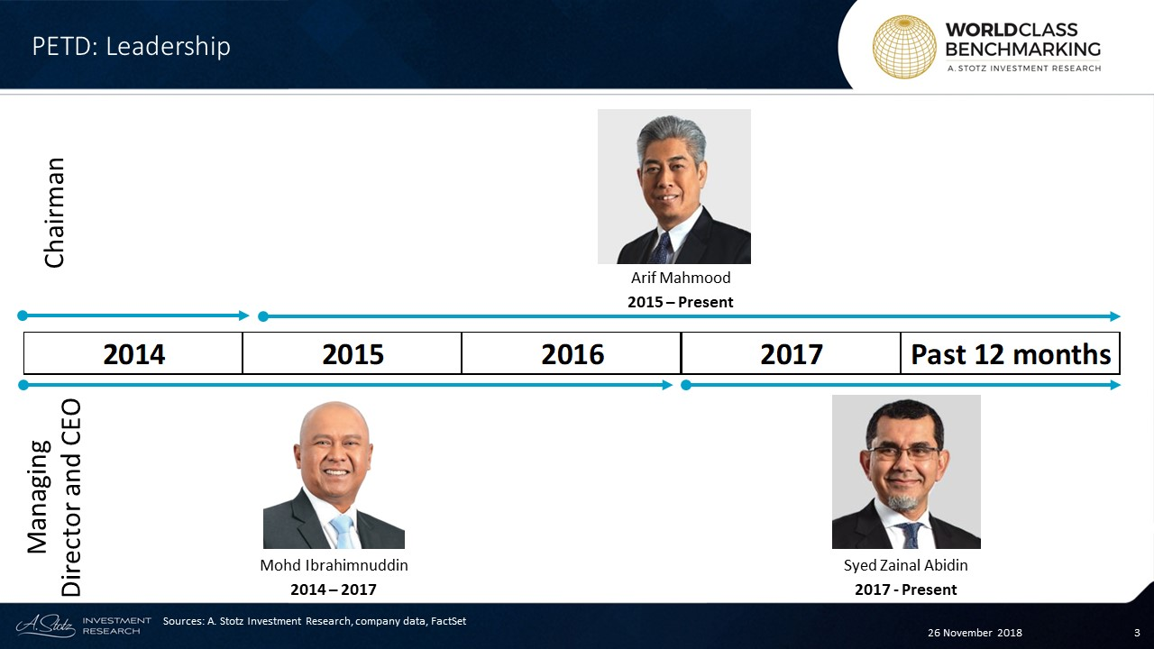 Arif Mahmood was appointed the Chairman of PETD in 2015 after joining the Petronas group in 1984