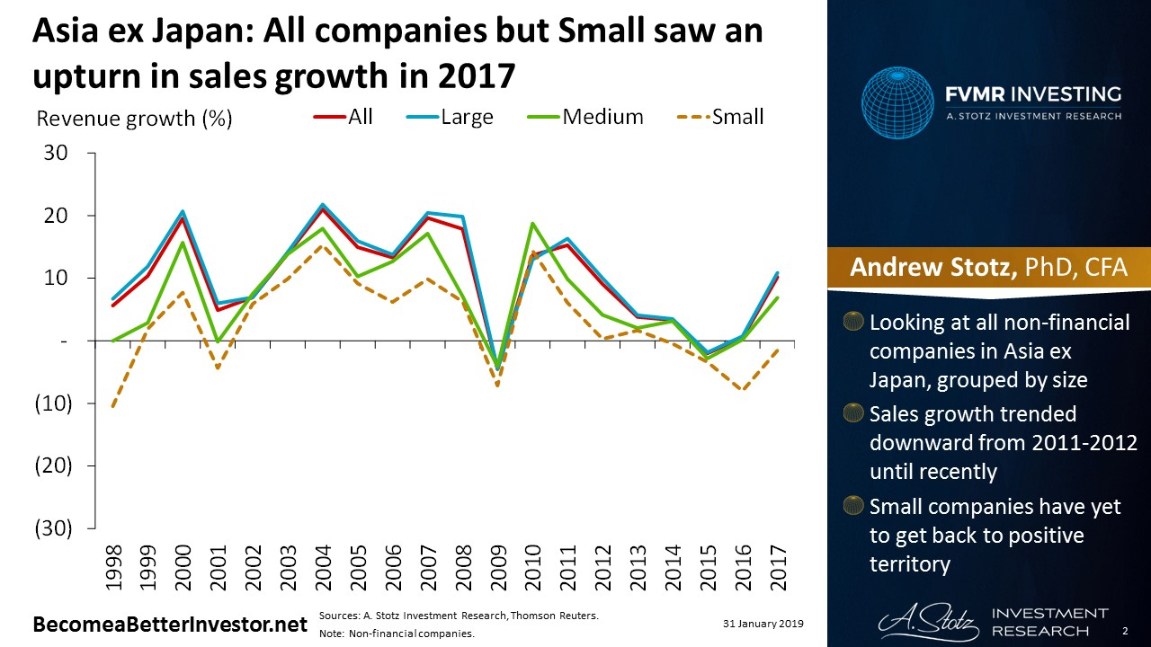 Asia ex Japan: All companies but Small saw an upturn in sales growth in 2017 | #ChartOfTheDay