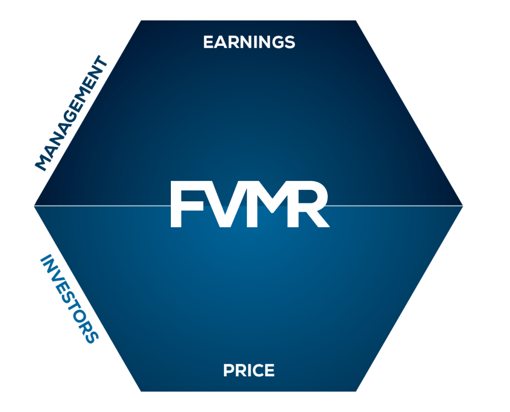 The 4 Elements of #Investing #FVMR