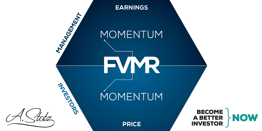 Look at momentum in both price and earnings #FVMR #investing