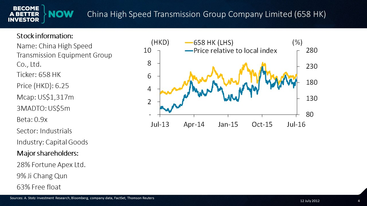 China High Speed Transmission Group Company Limited #China #Stocks