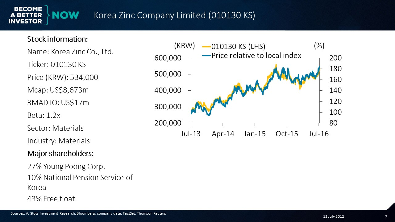 #Korea Zinc has shown a strong performance for the past 3yrs #Stocks
