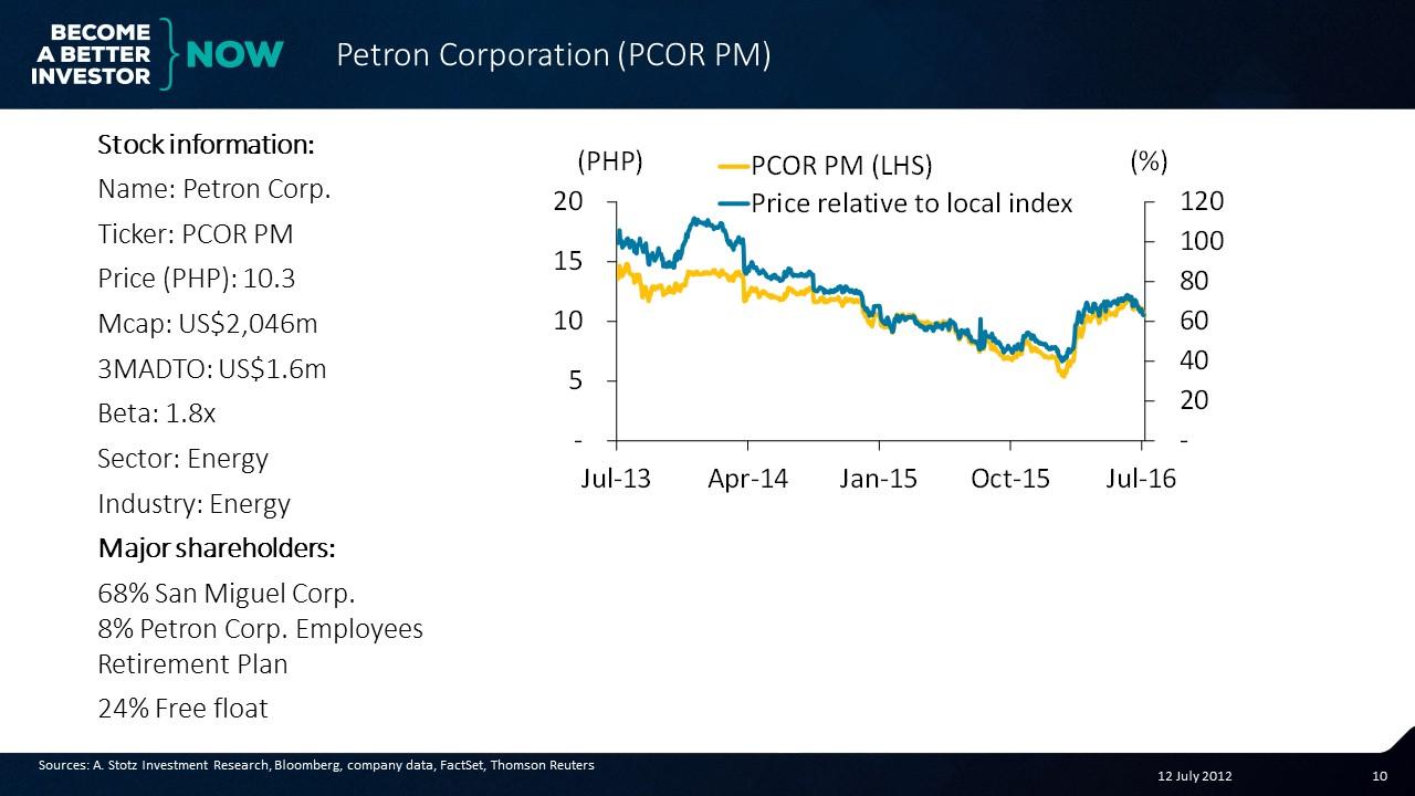 Petron Company #Phillipines #Stocks