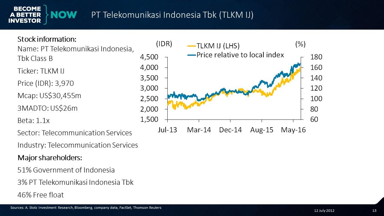 Telekomunikasi #Indonesia #Stocks