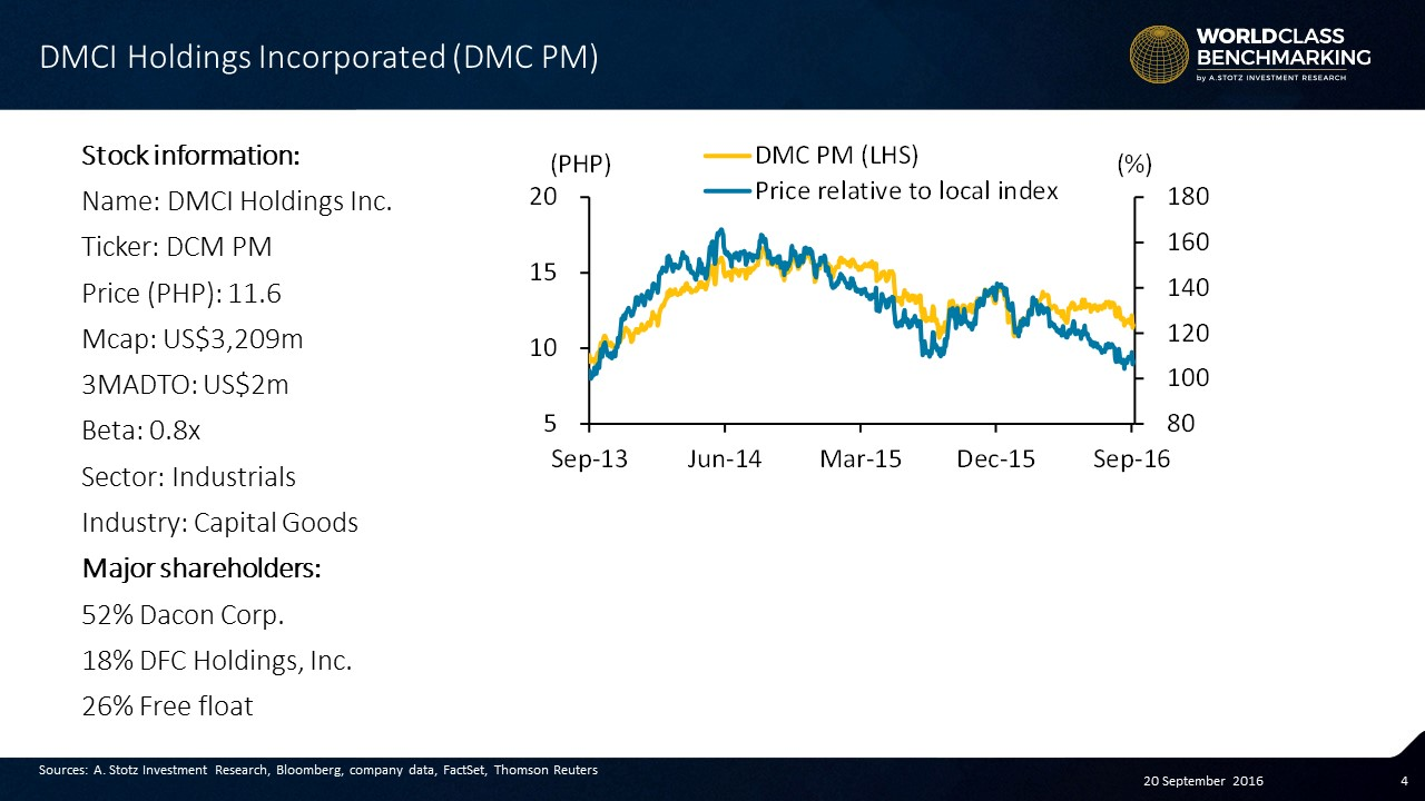 DMCI Holdings profiting off varied #Filipino sectors