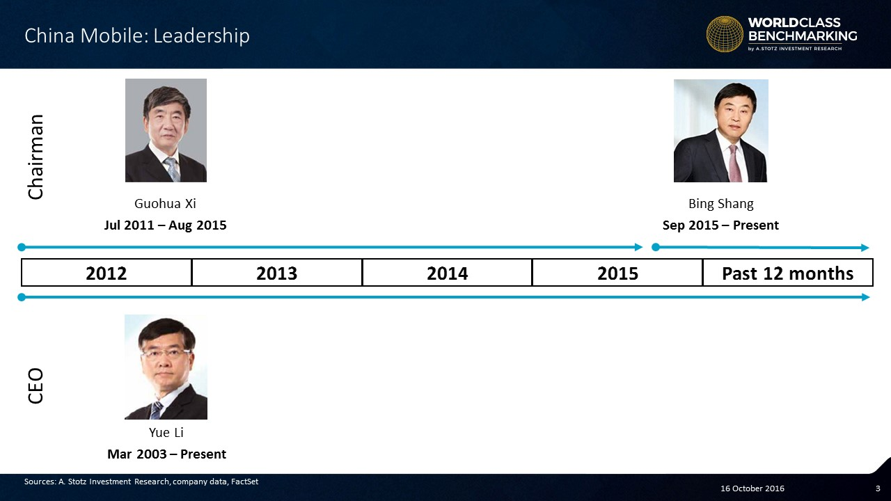 Relatively new chairman and an experienced CEO at #China Mobile
