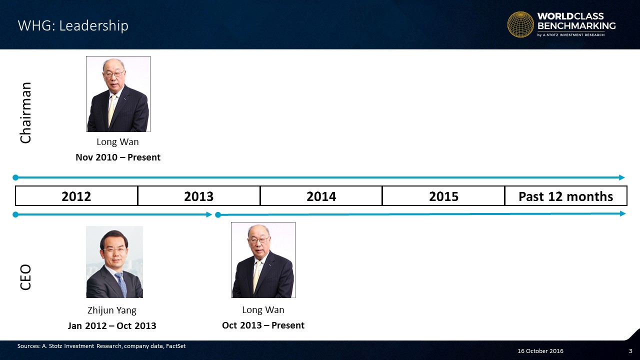Since becoming CEO in 2013, Long Wan has improved on the company's dreadful 2013 results