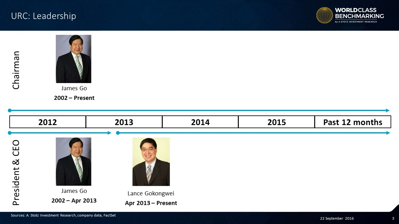 Lance Gokongwei leads Universal Robina since 2013 and James Go has stayed as #chairman