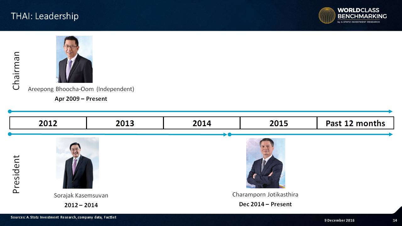 Charamporn Jotikasthira took control in 2014 to turn #Thai Airways