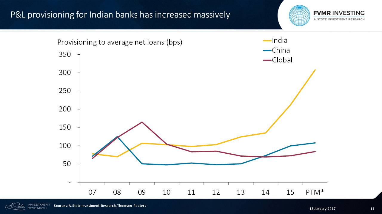 Indian #banks' provisioning has grown enormously in recent years