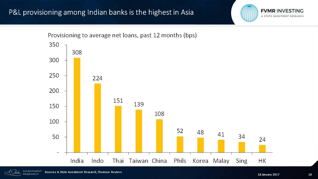 The RBI has forced Indian banks to recognize more of its non-performing #loans