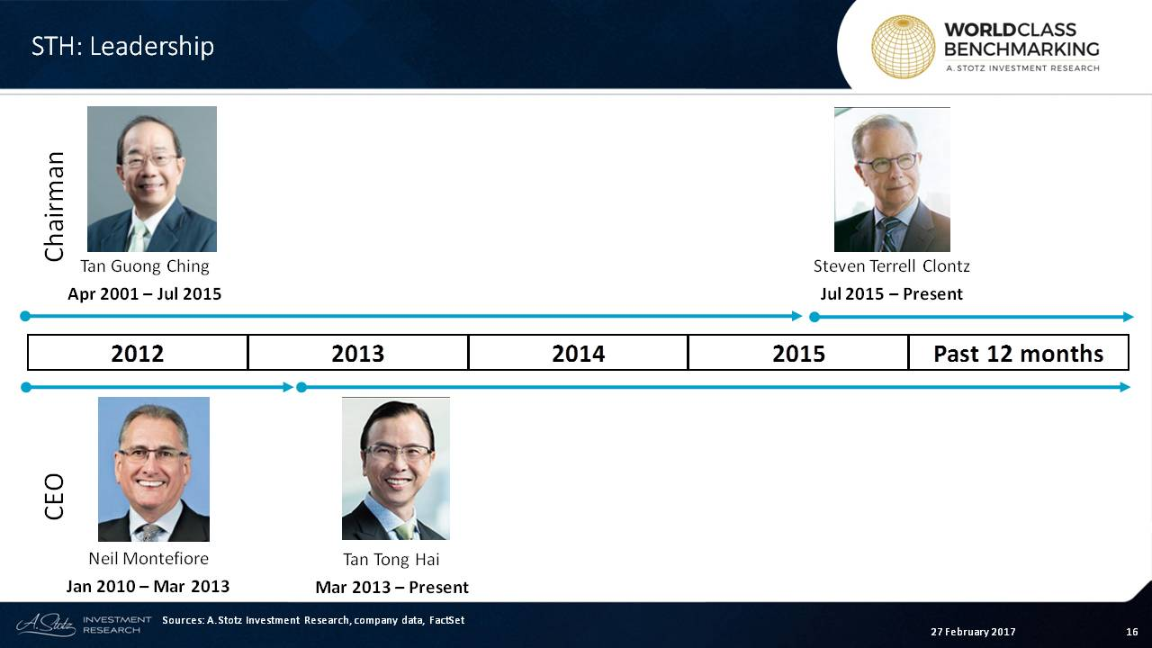 Tan Tong Hai took over as CEO in 2013 after first serving as COO since 2009 #StarHub