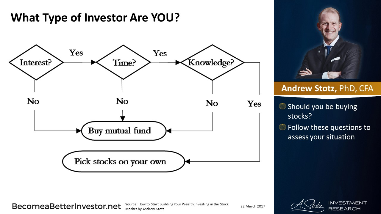 What Type of #Investor Are YOU? Follow these questions...