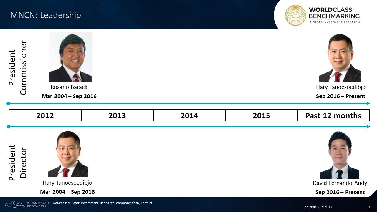 #Founder Hary Tanoesoedibjo became President Commissioner in September 2016