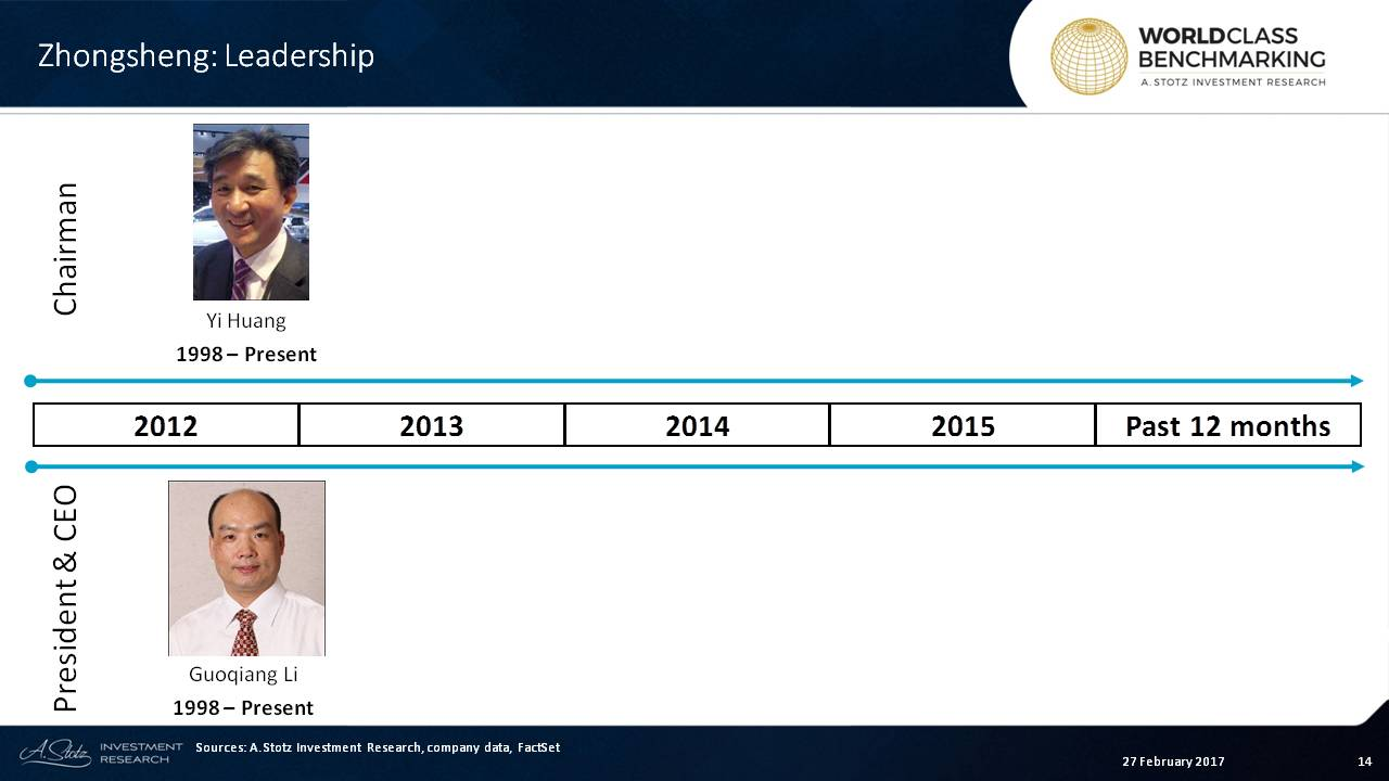 Long-term #leadership by co-founders at Zhongsheng Group in #China