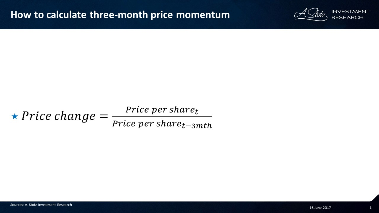 Can a Price Momentum Strategy Generate #AbnormalReturns?