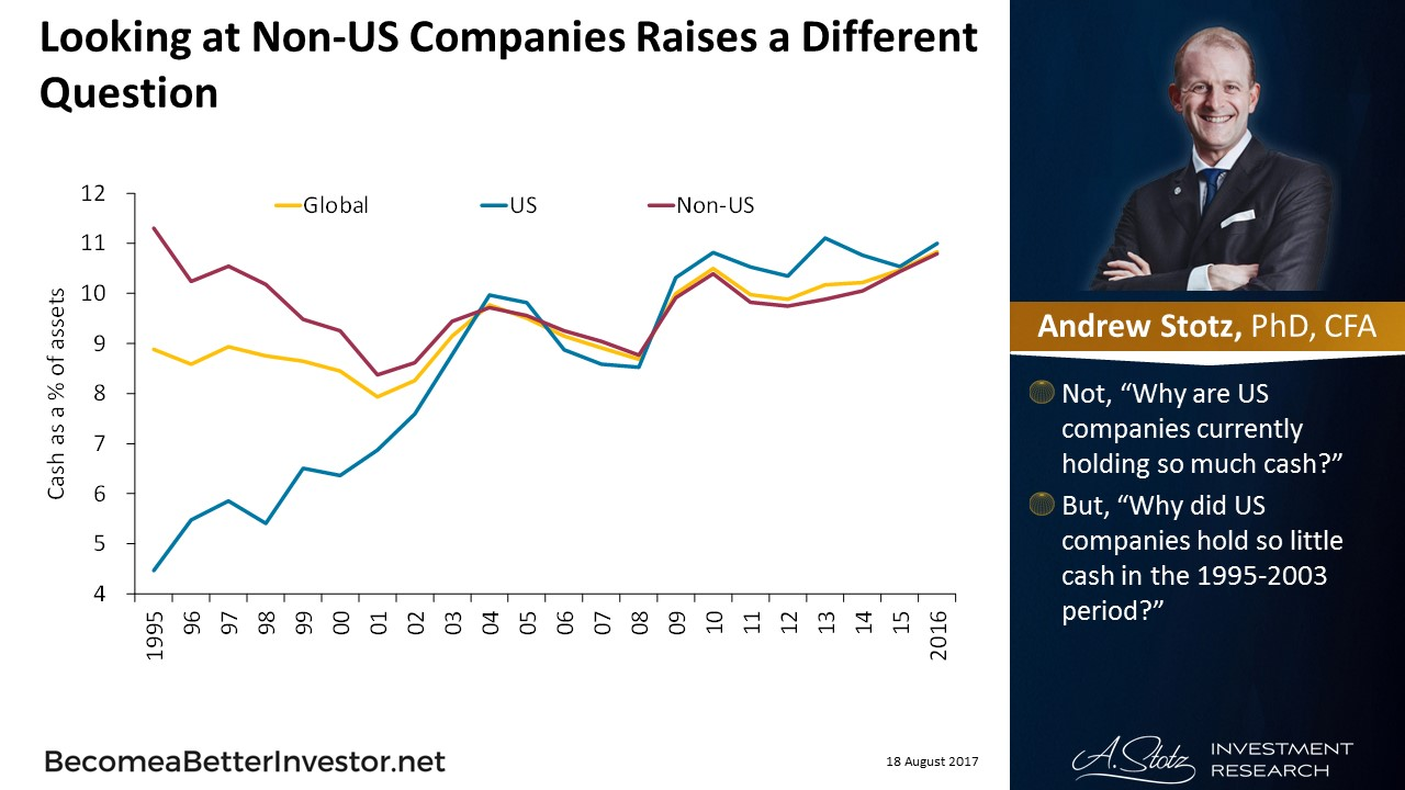 US Companies Are NOT Holding Too Much #Cash