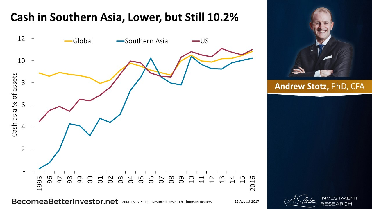 Cash in Southern #Asia, Lower, but Still 10.2%