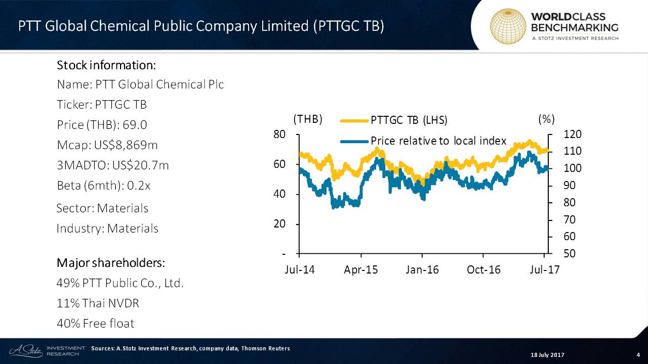 PTTGC is #Thailand's largest, fully-integrated petrochemical and chemical company