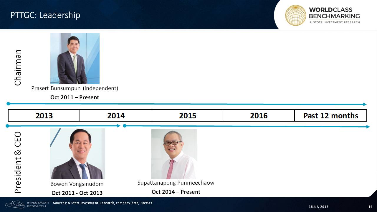 #CEO has held the position since 2014 andhas thus far seemedto right the ship