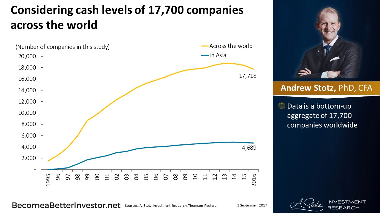How much #cash is held at companies in various countries across #Asia?