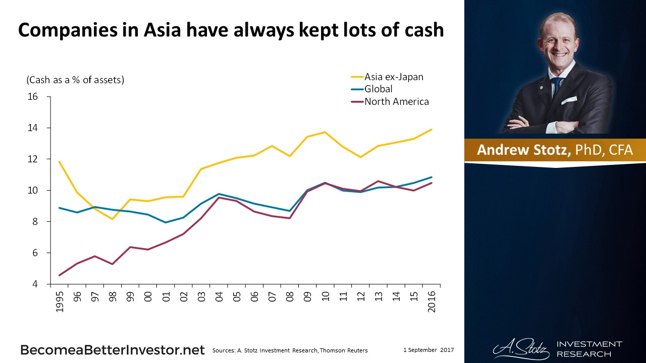 Companies in #Asia have always kept lots of #cash