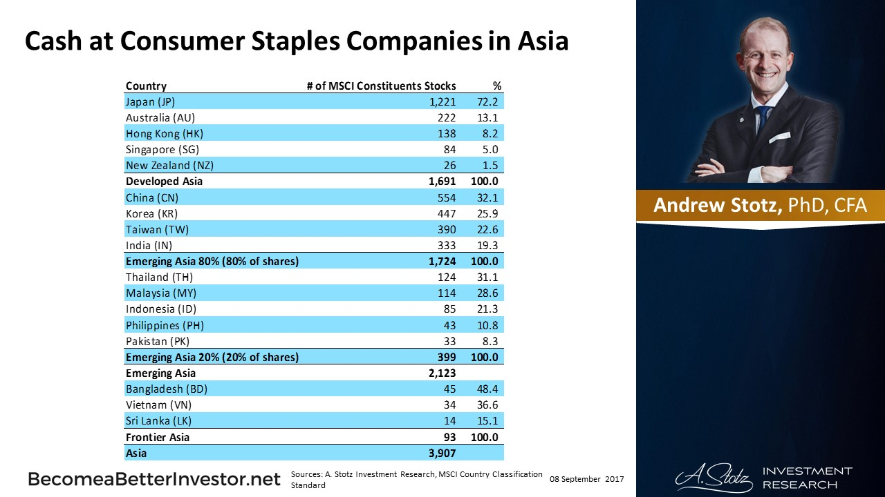 Business #Valuation Guide: Cash Levels at Consumer Staples Companies in #Asia