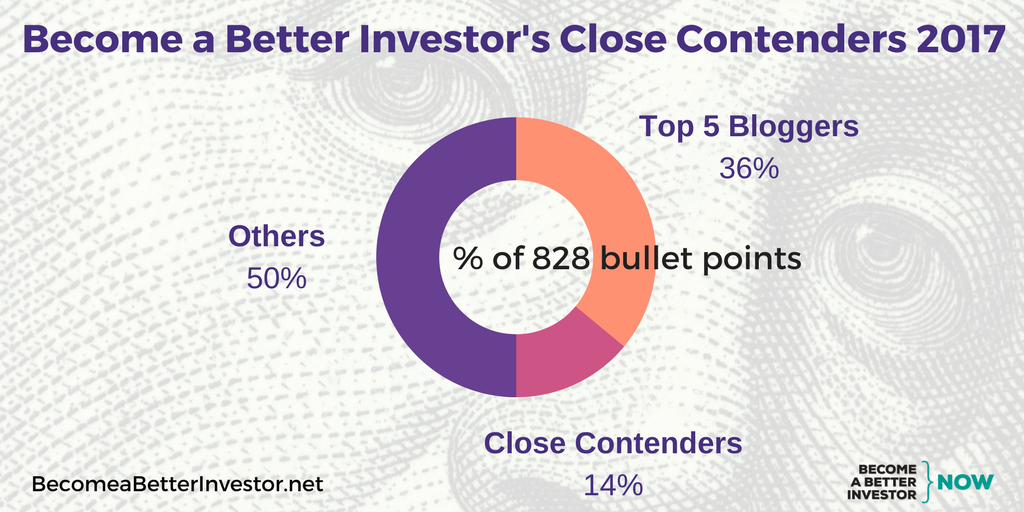 Check out Become a Better #Investor's Top 5 Bloggers 2017 – Close Contenders
