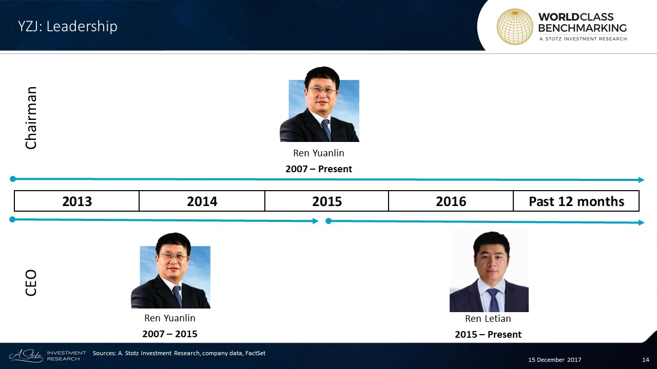 Ren Litian succeeded his father as the CEO of Yangzijiang #Shipbuilding in 2015