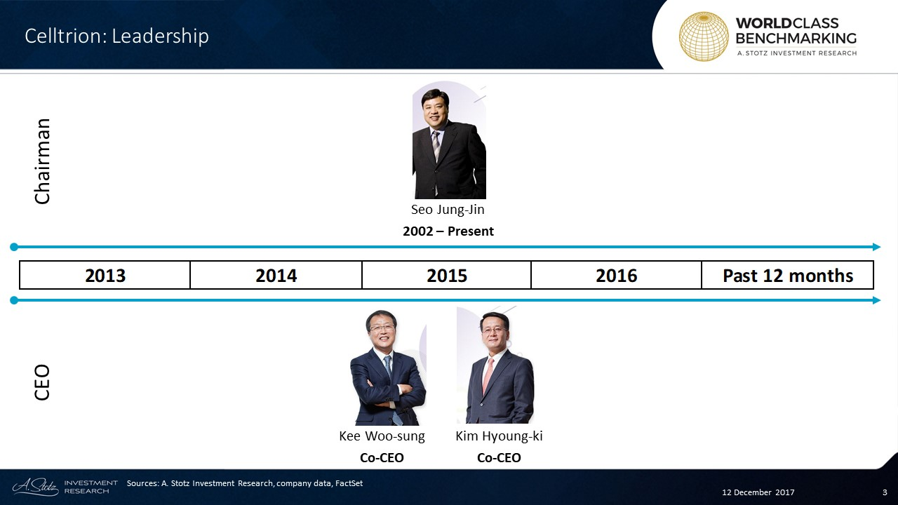 Kee Woo-sung is the Co-#CEO of Celltrion along with Kim Hyoung-ki