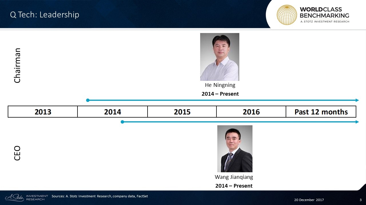 He Ningning is the founder, chairman and majority #shareholder of #QTech