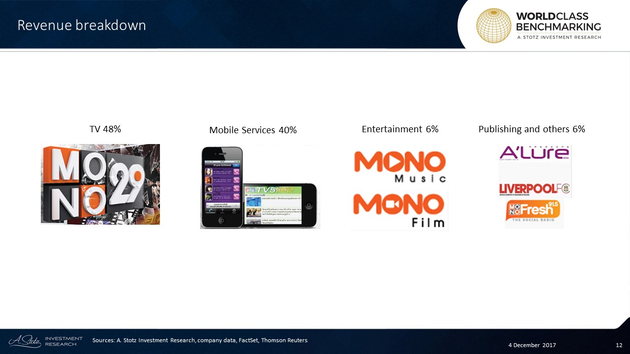 #MONO offers monomaxxx movie streaming and newly introduced free video platform seeme.me