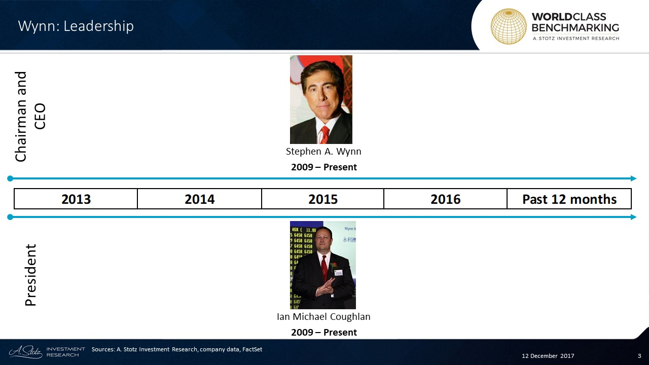 Stephen A. Wynn has been Chairman and CEO of Wynn #Macau since 2009