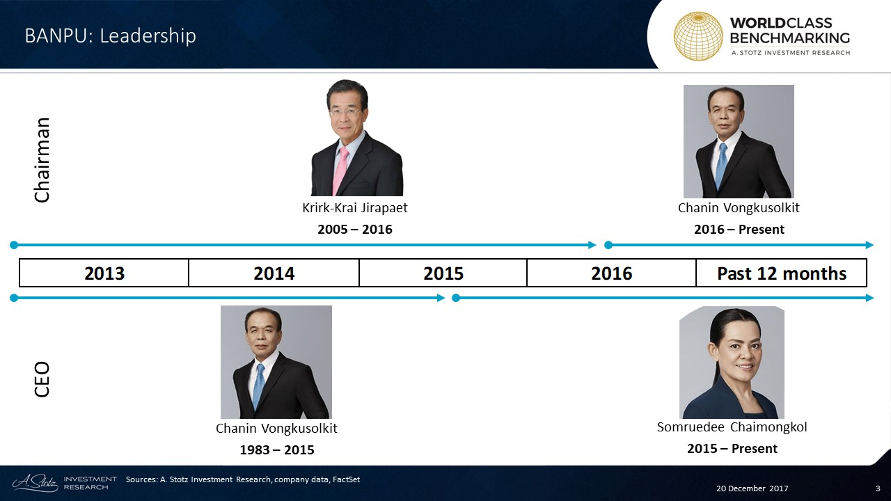 Chanin Vongkusolkit became CEO of #BANPU in 1983 and was appointed Chairman in 2016