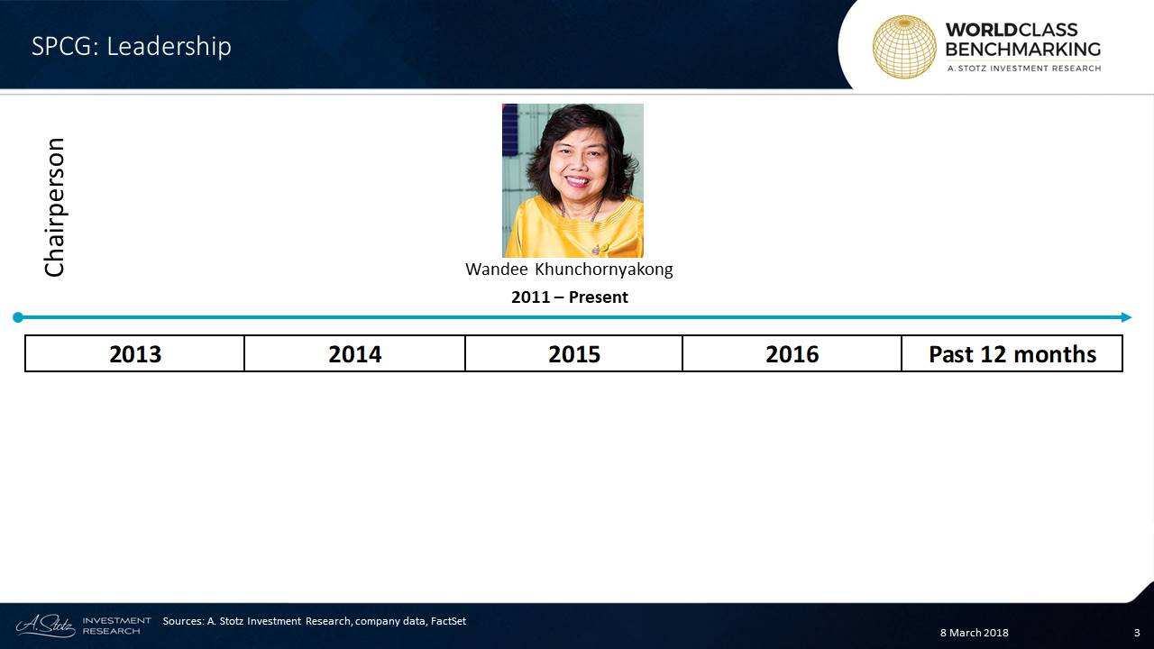 Wandee Khunchronyakong is the founder of #SPCG and has served as its Chairperson and CEO since 2011