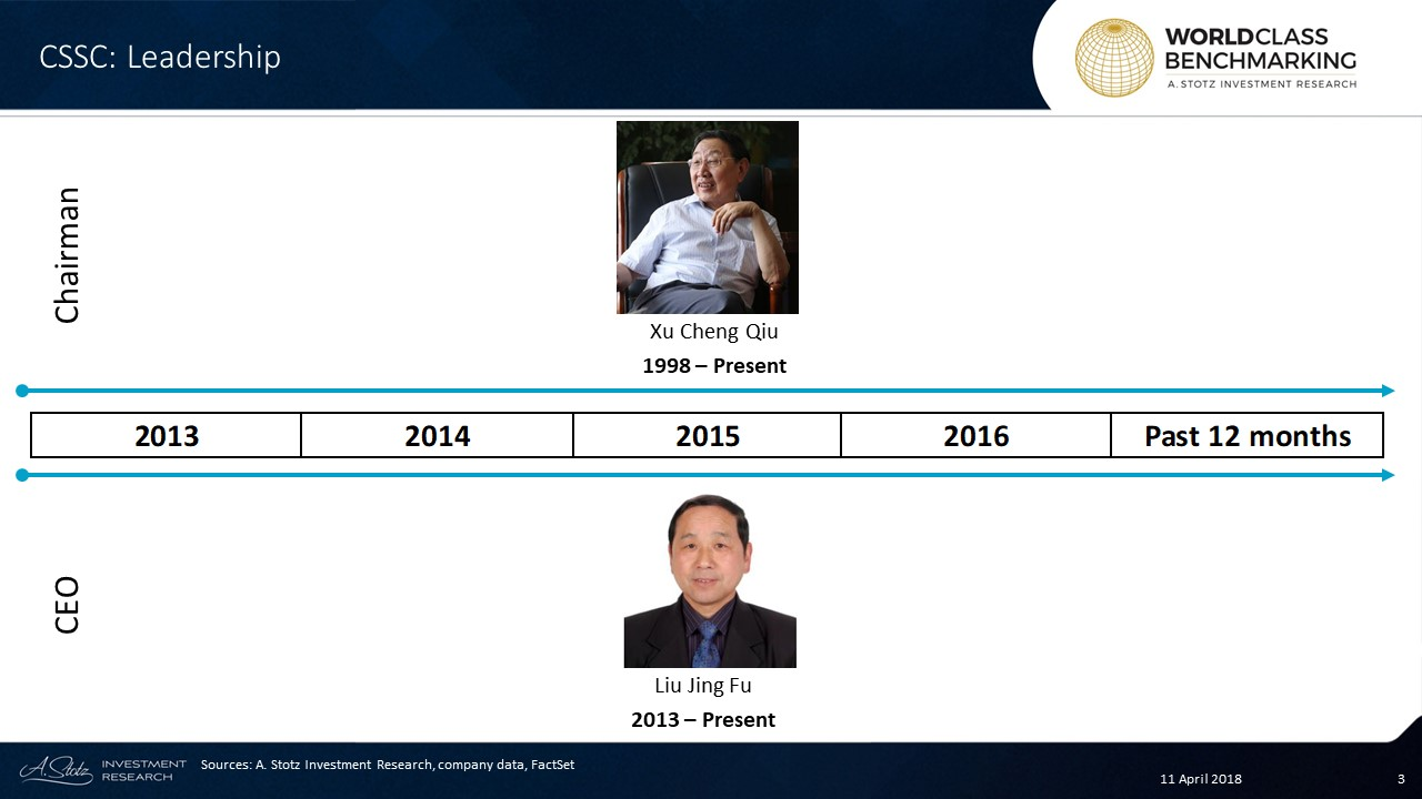 Xu Chung Qui joined CSSC in 1977 and has served as its #chairman since 1998 #China
